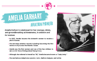 Activities Inspiring Women Amelia Earhart